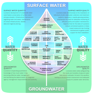 Water agency_infographic-revision03(merged text)